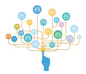 微友活码-微信群裂变营销工具 社群管理 第3张